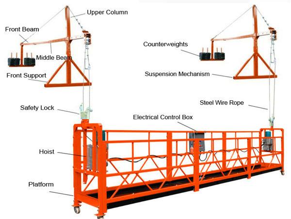 Piattaforma di arrampicata sospesa Piattaforma di lavoro 630kg Gondola per la pulizia delle finestre
