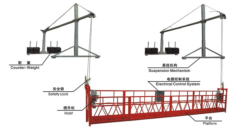 Window Cleaning Machine, suspended platform, gondola scaffolding for sale