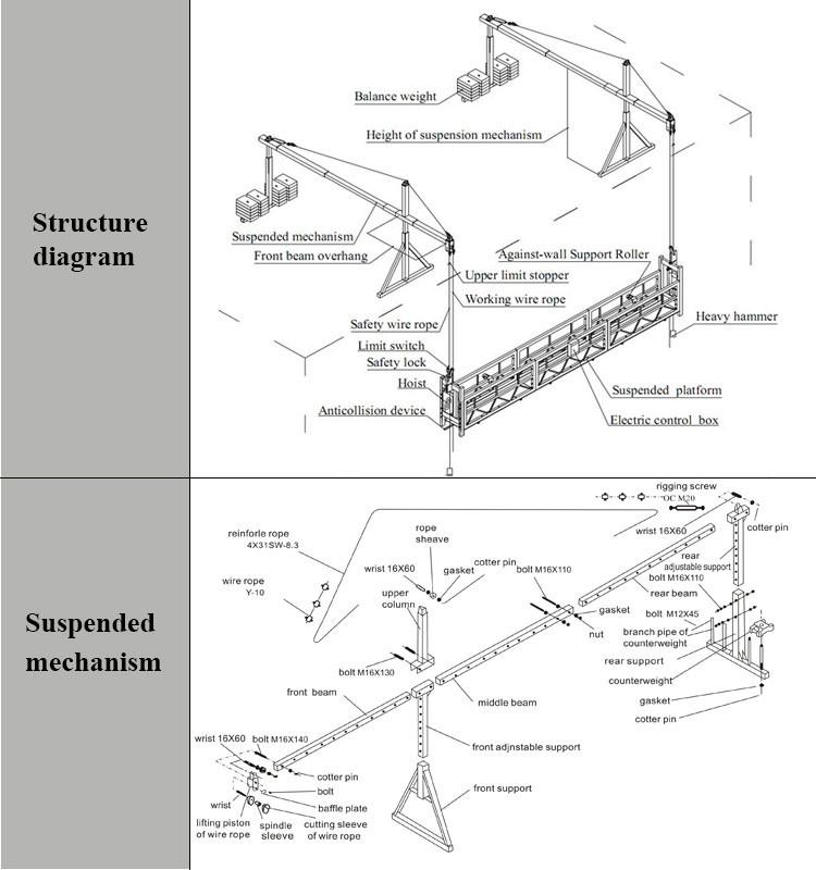 ZLP సిరీస్ విద్యుత్ 6m పరంజా సస్పెండ్ క్లైంబింగ్ పని వేదిక 2